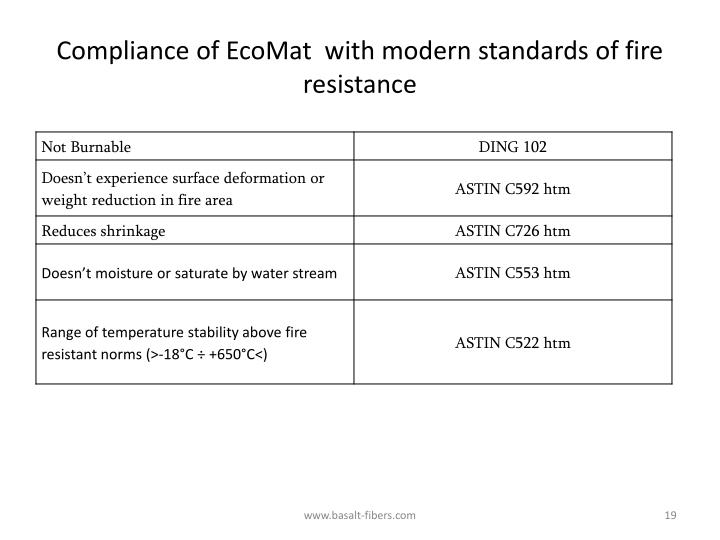 Compliance of EcoMat  with modern standards of fire resistance