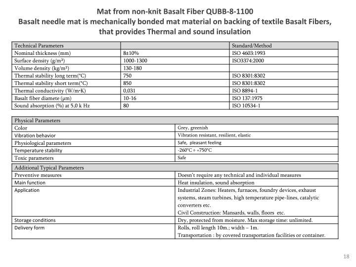 Mat from non-knit Basalt Fiber