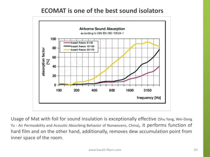 ECOMAT is one of the best sound isolators