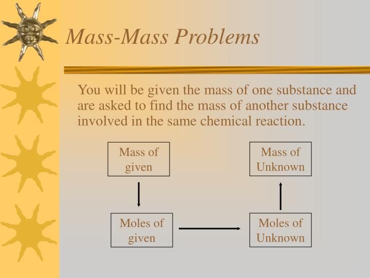 Mass of Unknown