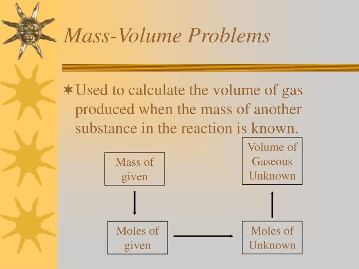 Volume of Gaseous Unknown