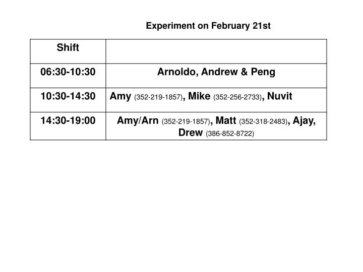 Experiment on February 21st