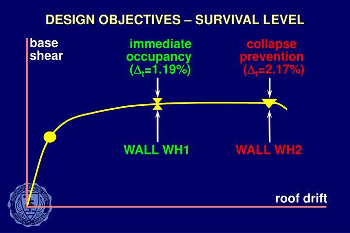 DESIGN OBJECTIVES – SURVIVAL LEVEL