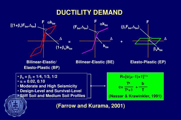 DUCTILITY DEMAND