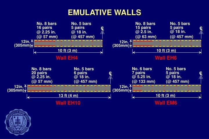 EMULATIVE WALLS