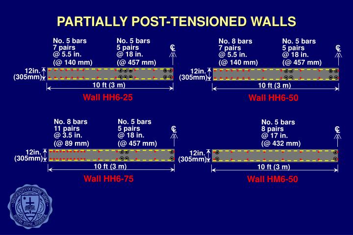 PARTIALLY POST-TENSIONED WALLS