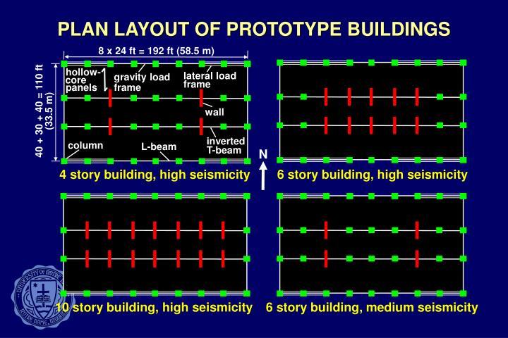 PLAN LAYOUT OF PROTOTYPE BUILDINGS