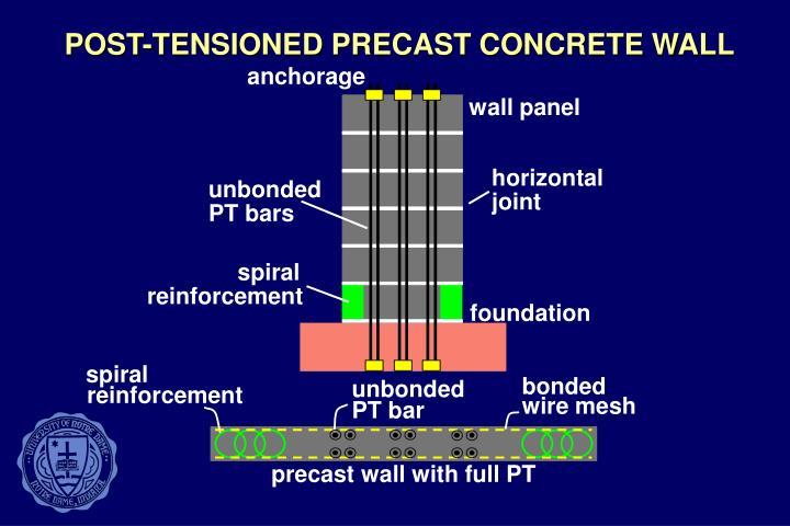 POST-TENSIONED PRECAST CONCRETE WALL