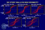 six story walls in high seismicity