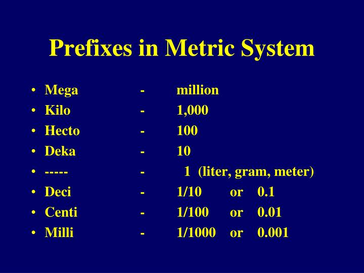 Prefixes in Metric System
