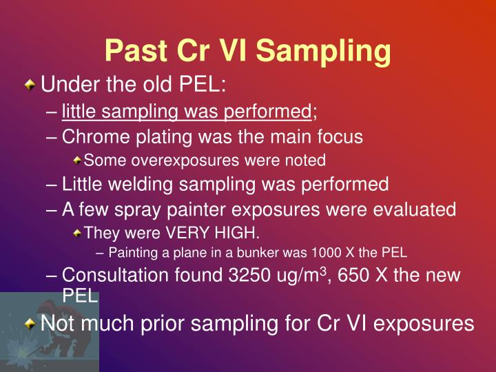 Past Cr VI Sampling