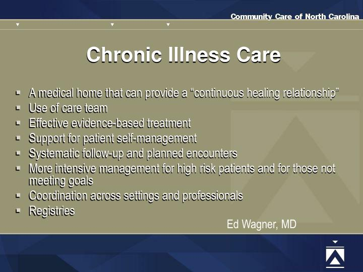 Chronic Illness Care