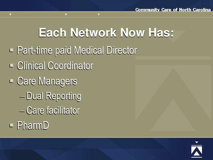 Each Network Now Has: