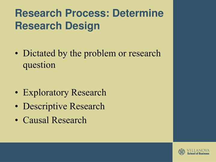 Research Process: Determine Research Design