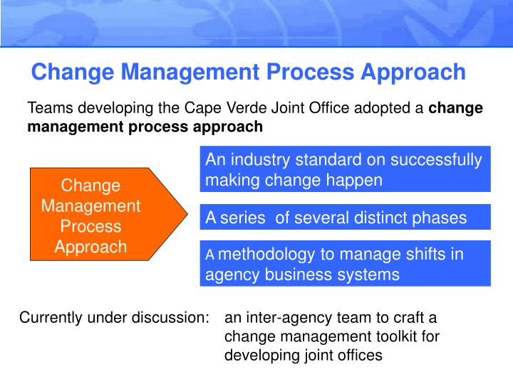 Change Management Process Approach