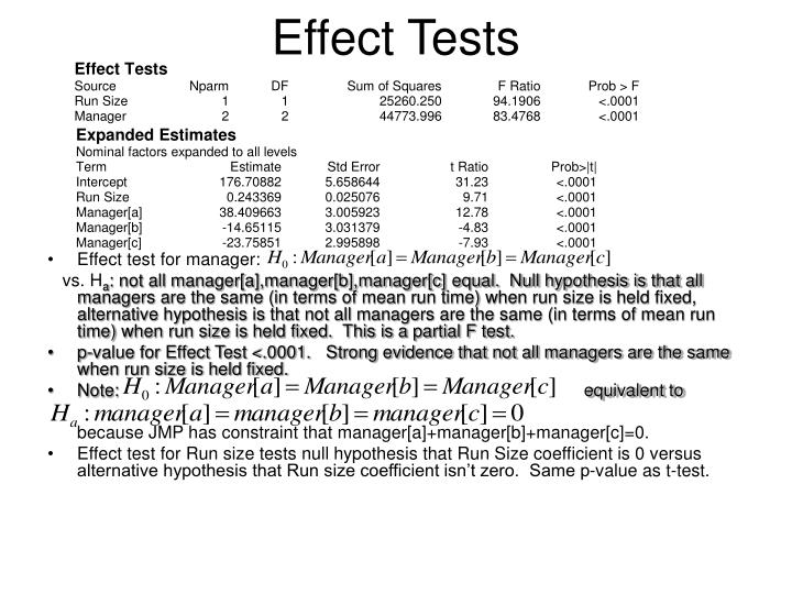 Effect Tests
