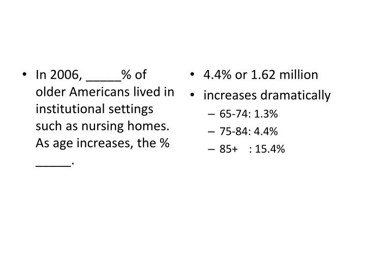 In 2006, _____% of older Americans lived in institutional settings such as nursing homes. As age increases, the % _____.