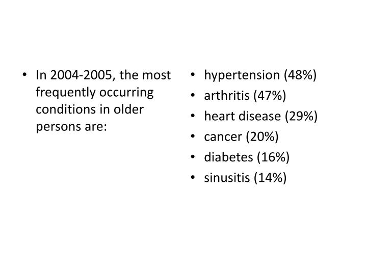 In 2004-2005, the most frequently occurring conditions in older persons are: