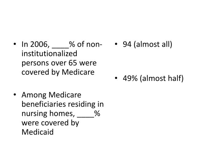 In 2006, ____% of non-institutionalized persons over 65 were covered by Medicare