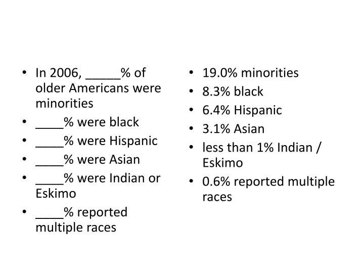 In 2006, _____% of older Americans were minorities