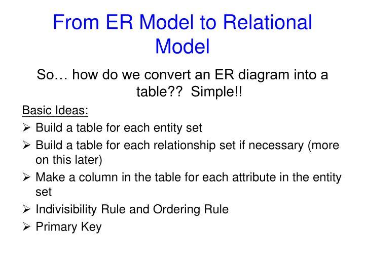 From ER Model to Relational Model