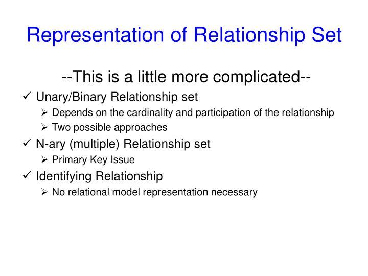 Representation of Relationship Set
