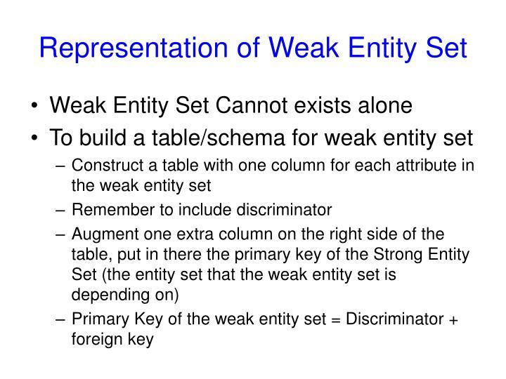 Representation of Weak Entity Set