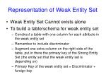 representation of weak entity set