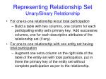 representing relationship set unary binary relationship