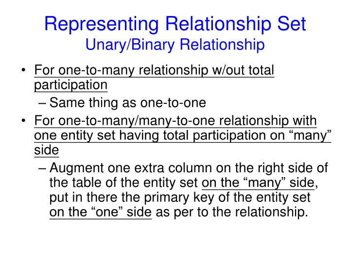 Representing Relationship Set