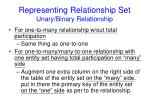 representing relationship set unary binary relationship1
