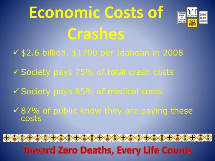 Economic Costs of Crashes