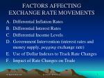 factors affecting exchange rate movements