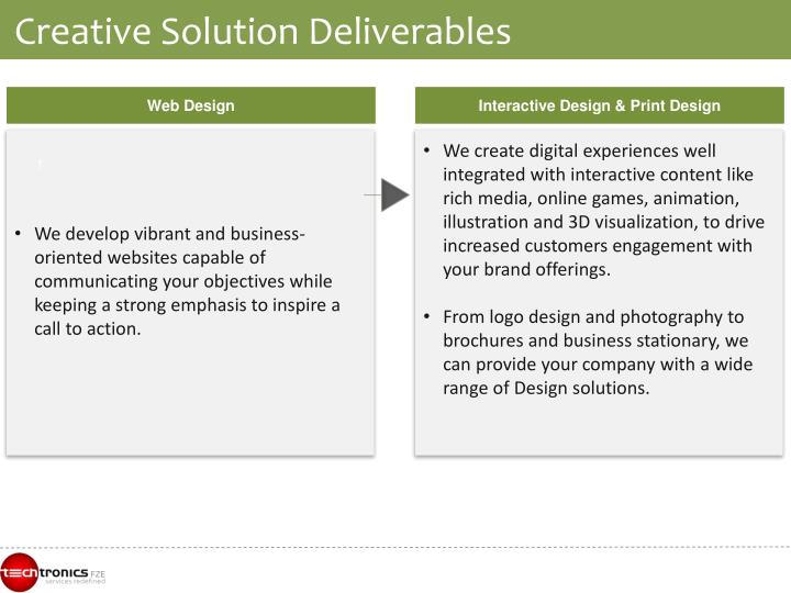 Creative Solution Deliverables