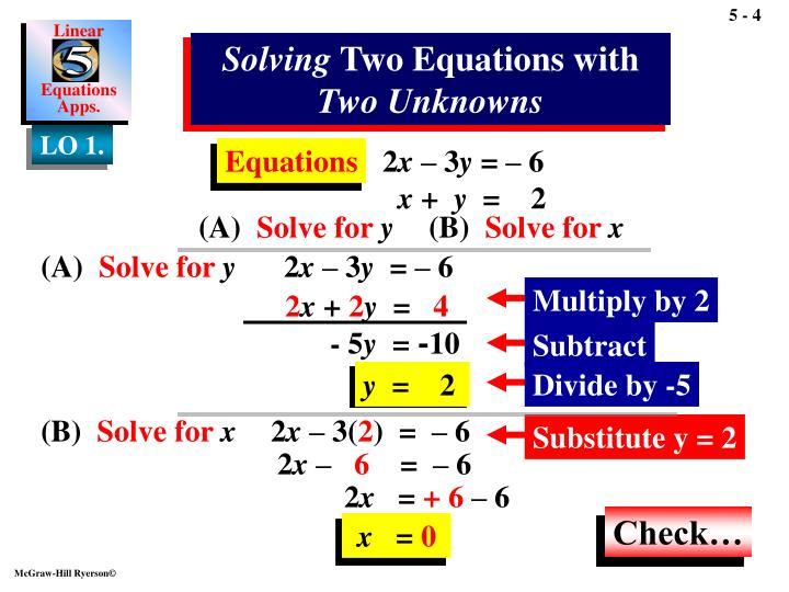 Substitute y = 2