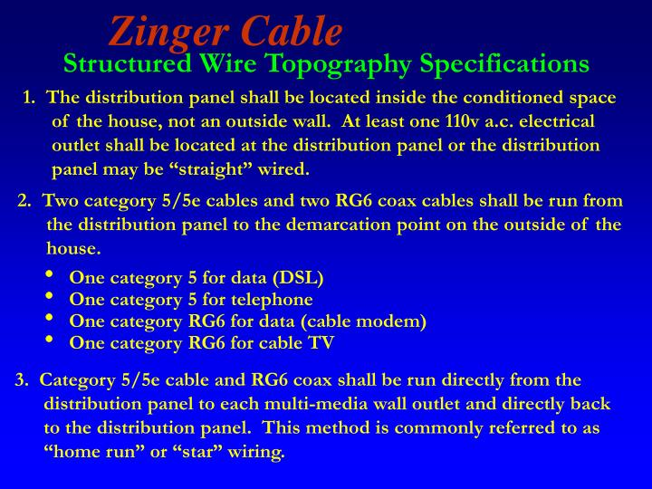 Structured Wire Topography Specifications