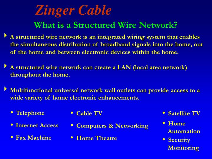 What is a Structured Wire Network?