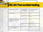 382 303 post accident testing