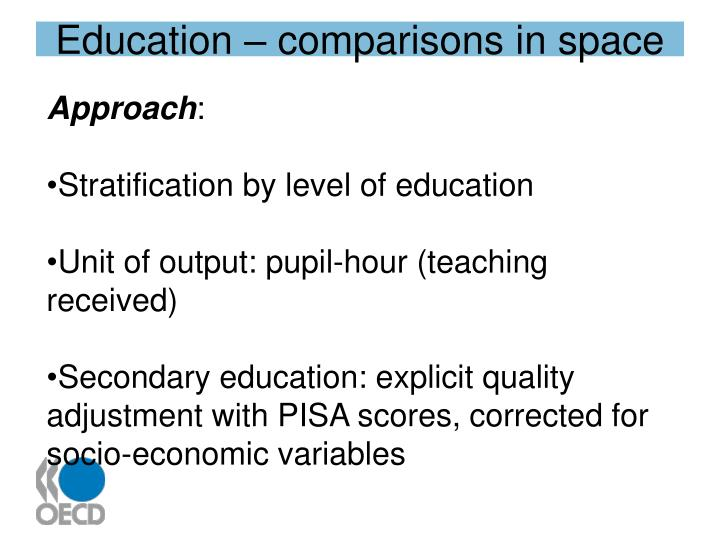 Education – comparisons in space