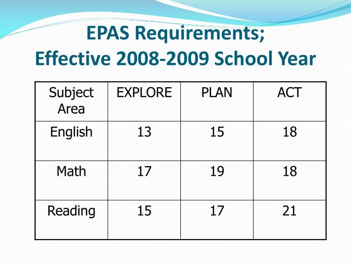 EPAS Requirements;