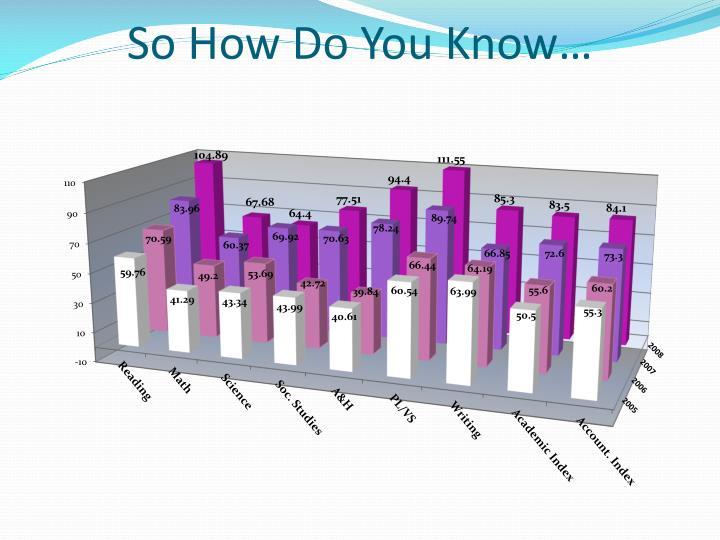 So How Do You Know…