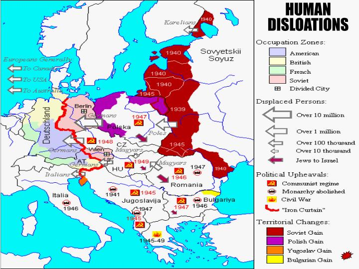 HUMAN DISLOATIONS