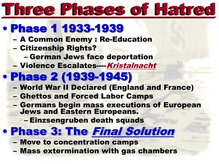 Three Phases of Hatred