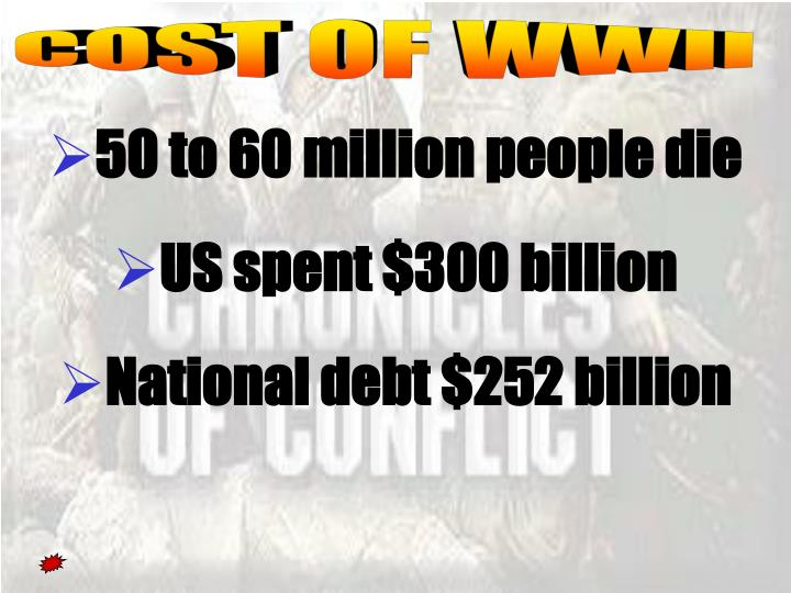 COST OF WWII