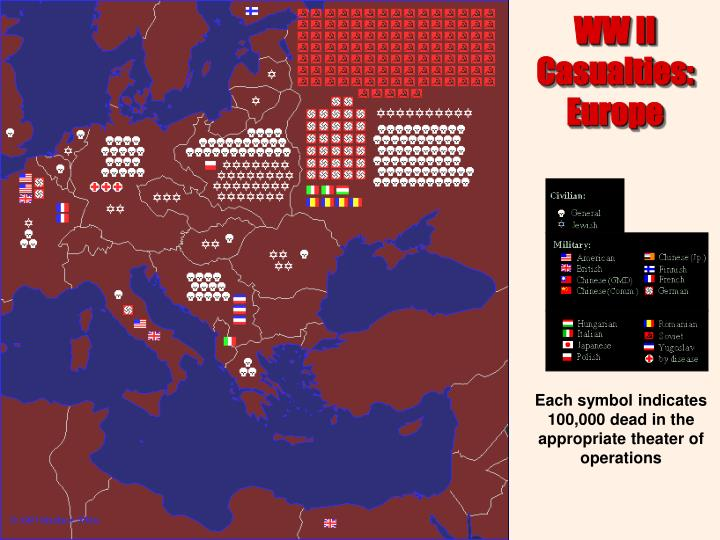 WW II Casualties: Europe