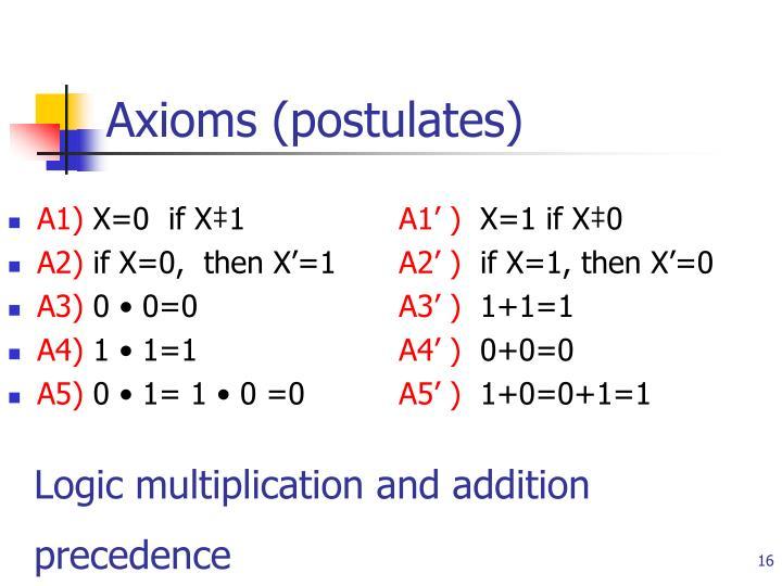 Axioms (postulates)