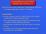 commercialization point of contact