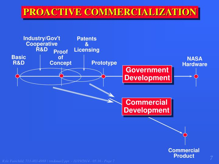 PROACTIVE COMMERCIALIZATION