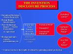 the invention disclosure process