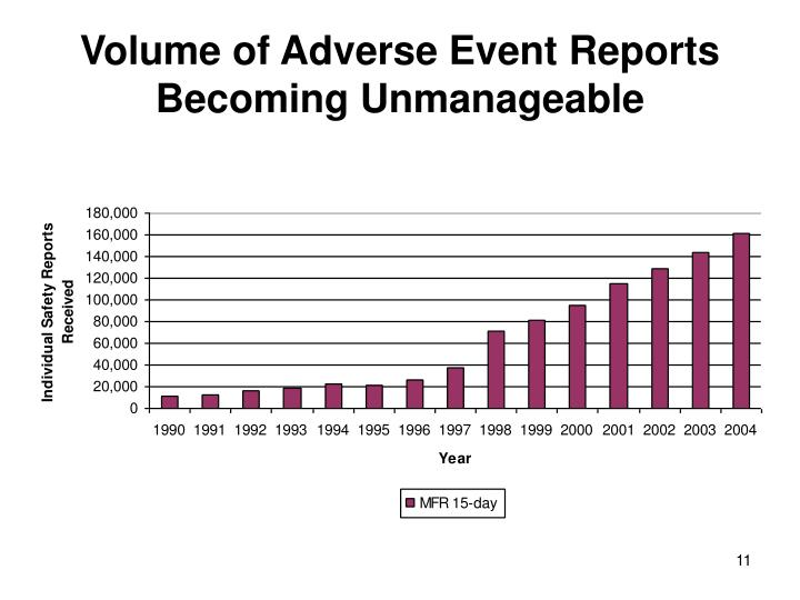 Volume of Adverse Event Reports Becoming Unmanageable